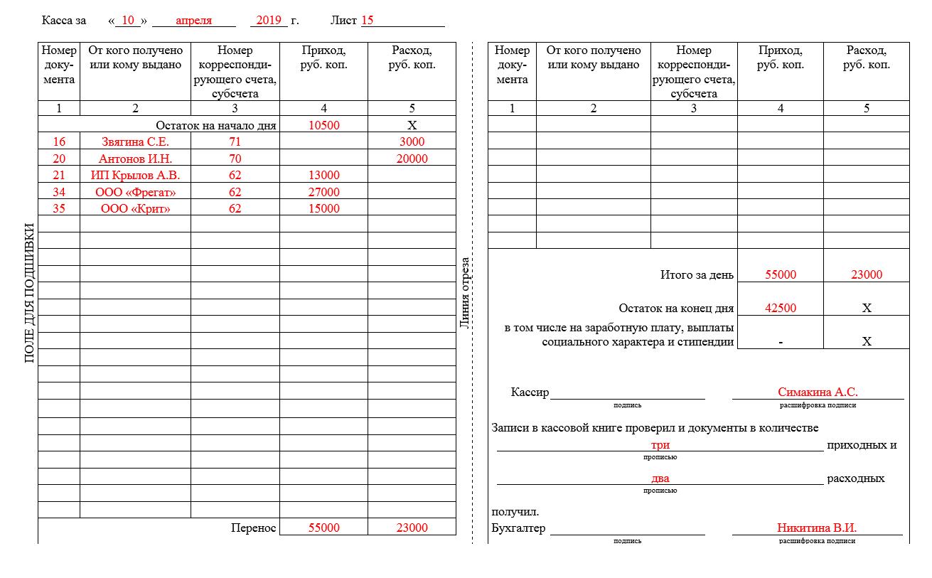 книга учета доходов и расходов по турфирме