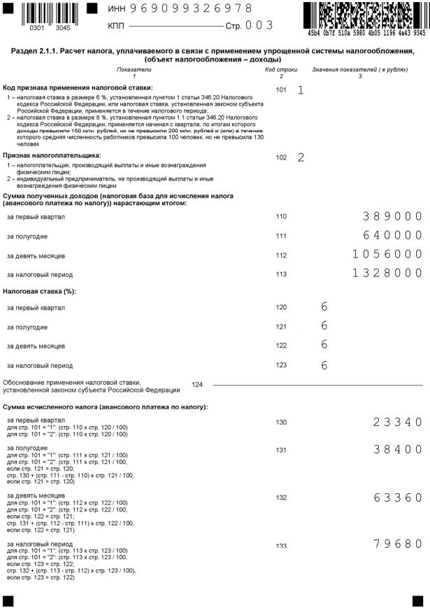 Образец заполнения начала раздела 2.1.1 декларации по УСН Доходы без работников